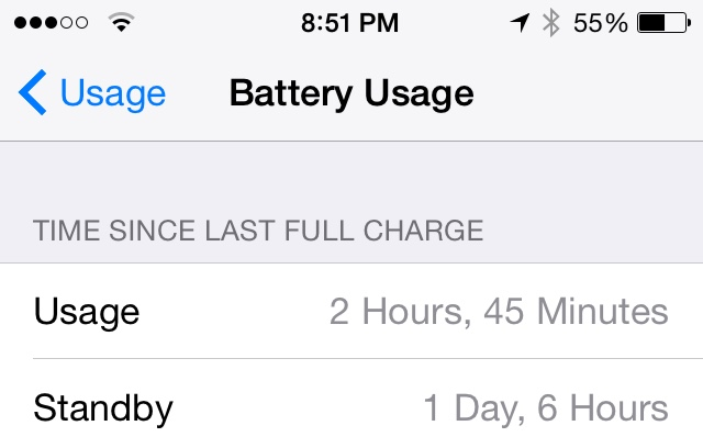 check battery usage iphone apple